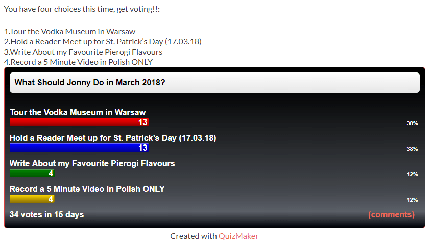 Poland Poll: No Poll This Month, But A Last Minute Reader Invite to Saint Patrick's Day in Warsaw (Dzień Świętego Patryka)